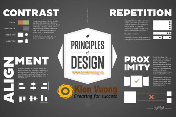Thiết kế website 2019