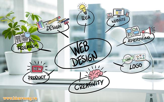 Dịch vụ thiết kế website cho doanh nghiệp trọn gói